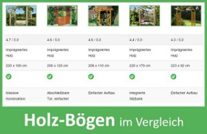 Holz Rosenbogen Vergleich